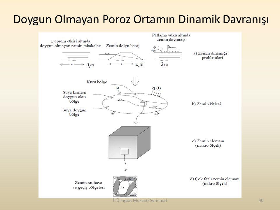 Doygun Olmayan Poroz Ortamın Dinamik Davranışı İTÜ İnşaat Mekanik Semineri40