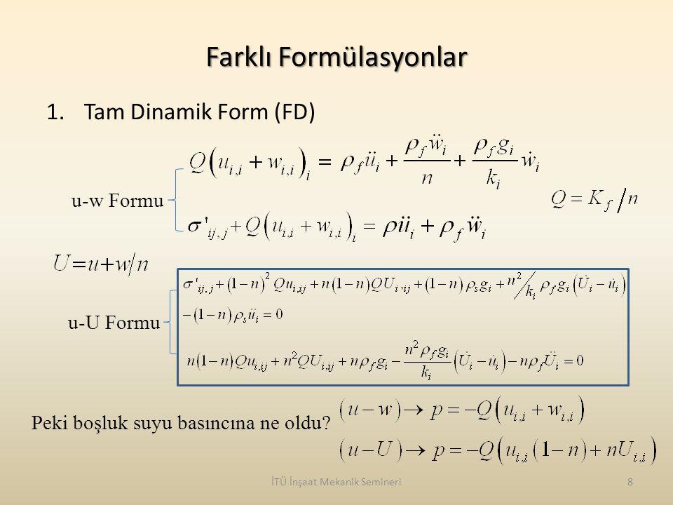 Ani Sıvılaşma Potansiyeli İTÜ İnşaat Mekanik Semineri29 QS FD T=15s Lineer Dalga Nonlineer Dalga