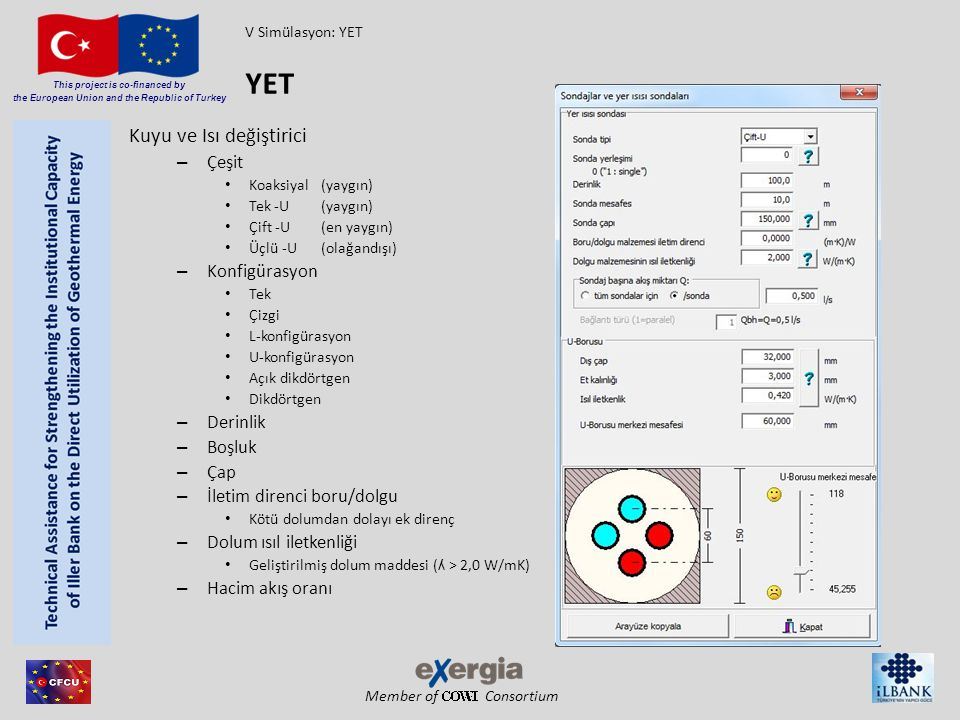 Member of Consortium This project is co-financed by the European Union and the Republic of Turkey Kuyu ve Isı değiştirici – Çeşit Koaksiyal (yaygın) T