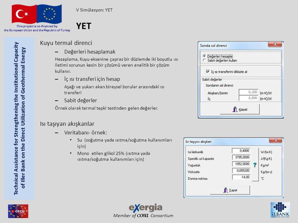 Member of Consortium This project is co-financed by the European Union and the Republic of Turkey Kuyu termal direnci – Değerleri hesaplamak Hesaplama