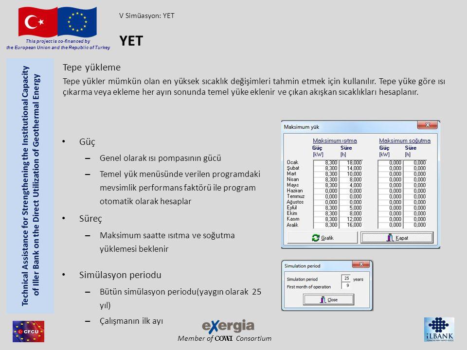 Member of Consortium This project is co-financed by the European Union and the Republic of Turkey Tepe yükleme Tepe yükler mümkün olan en yüksek sıcak