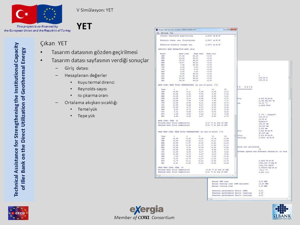 Member of Consortium This project is co-financed by the European Union and the Republic of Turkey Çıkan YET Tasarım datasının gözden geçirilmesi Tasar