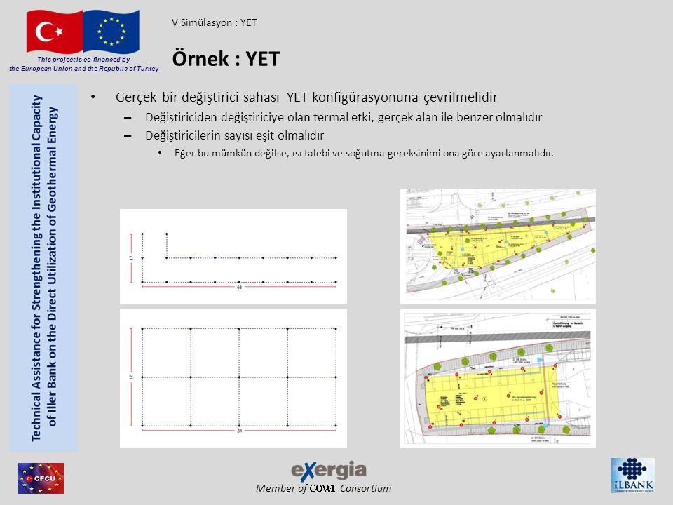 Member of Consortium This project is co-financed by the European Union and the Republic of Turkey Gerçek bir değiştirici sahası YET konfigürasyonuna ç