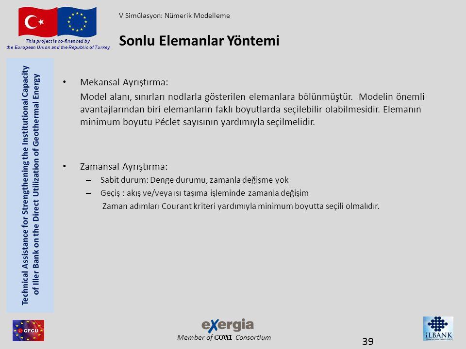 Member of Consortium This project is co-financed by the European Union and the Republic of Turkey Mekansal Ayrıştırma: Model alanı, sınırları nodlarla