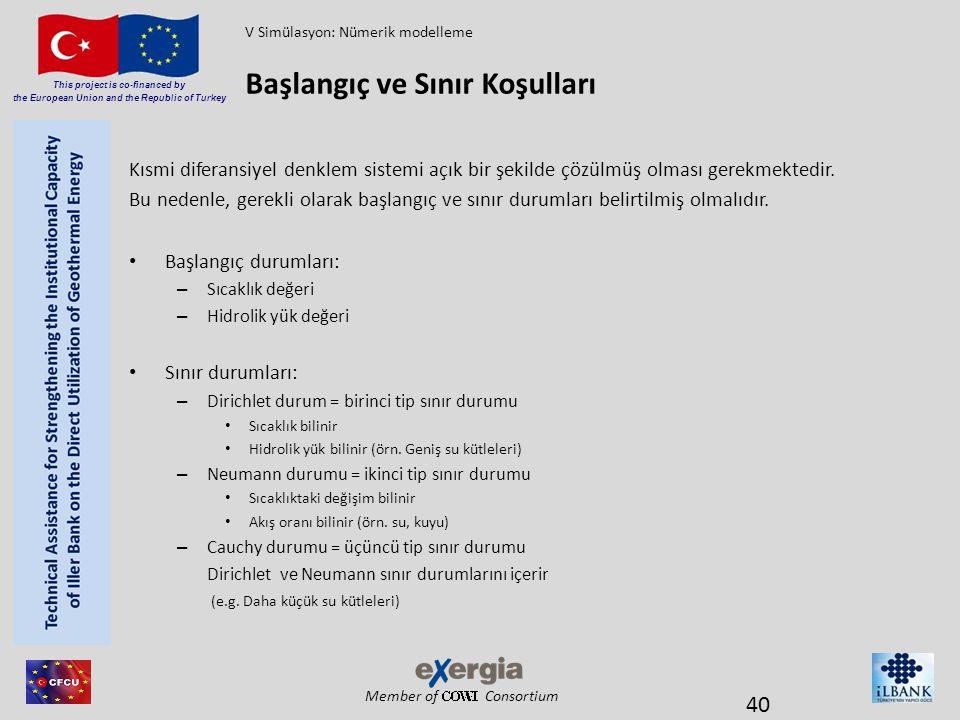 Member of Consortium This project is co-financed by the European Union and the Republic of Turkey Kısmi diferansiyel denklem sistemi açık bir şekilde
