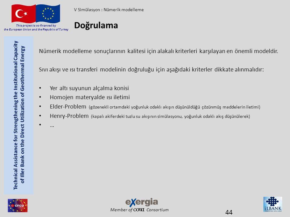 Member of Consortium This project is co-financed by the European Union and the Republic of Turkey Nümerik modelleme sonuçlarının kalitesi için alakalı