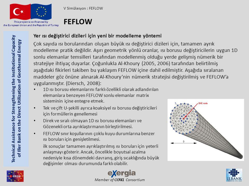 Member of Consortium This project is co-financed by the European Union and the Republic of Turkey Yer ısı değiştirici dizileri için yeni bir modelleme