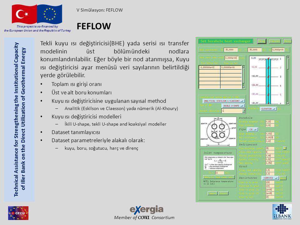 Member of Consortium This project is co-financed by the European Union and the Republic of Turkey Tekli kuyu ısı değiştiricisi(BHE) yada serisi ısı tr