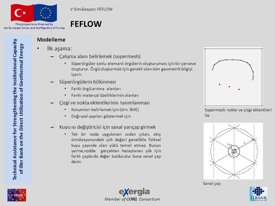Member of Consortium This project is co-financed by the European Union and the Republic of Turkey Modelleme İlk aşama: – Çalışma alanı belirlemek (sup