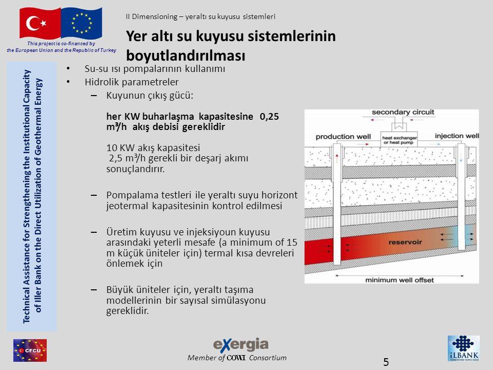 Member of Consortium This project is co-financed by the European Union and the Republic of Turkey Prosedür En kötü durum Sadece ısı temini için değiştirici alanı (yerin sadece ısı kaynağı olarak kullanımı) Soğutma kaynağı için özel olarak değiştirici alanları (toprak sadece bir ısı çukuru olarak hizmet vermektedir) Optimazyonu yapılmış Optimize edilmiş ölçülerle kombine ısıtma ve soğutma kaynağı için değiştirici alanları (yer, soğuk mevsimde ısıyı çekerek ısı kaynağı olarak, sıcak mevsimde soğutucu olarak kullanılır) Örnek: YET V Simülasyon: YET