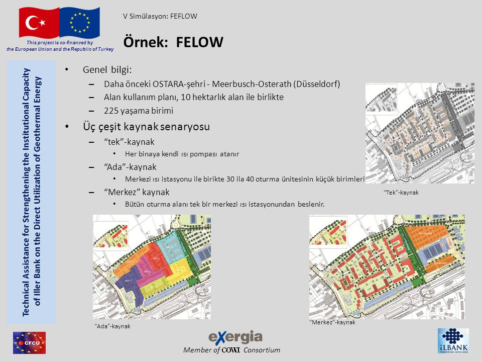 Member of Consortium This project is co-financed by the European Union and the Republic of Turkey Genel bilgi: – Daha önceki OSTARA-şehri - Meerbusch-