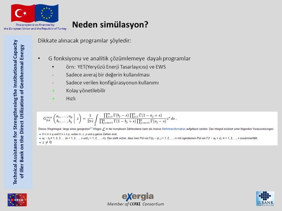 Member of Consortium This project is co-financed by the European Union and the Republic of Turkey Dikkate alınacak programlar şöyledir: G fonksiyonu ve analitik çözümlemeye dayalı programlar örn: YET(Yeryüzü Enerji Tasarlayıcısı) ve EWS -Sadece averaj bir değerin kullanılması -Sadece verilen konfigürasyonun kullanımı +Kolay yönetilebilir +Hızlı Çözümlemede nümerik metod kullanan programlar örn: SPRING ve FeFlow +Herhangi bir sırada oluşturulan kompleks model (jeolojik katmanları ve yükleme profillerinin herhangi bir sayısı.) +Daha gerçekçi bir şekilde doğayı gösterir -Daha önceki bilgi kesinlikle gereklidir -Zaman ve çaba Neden simülasyon.