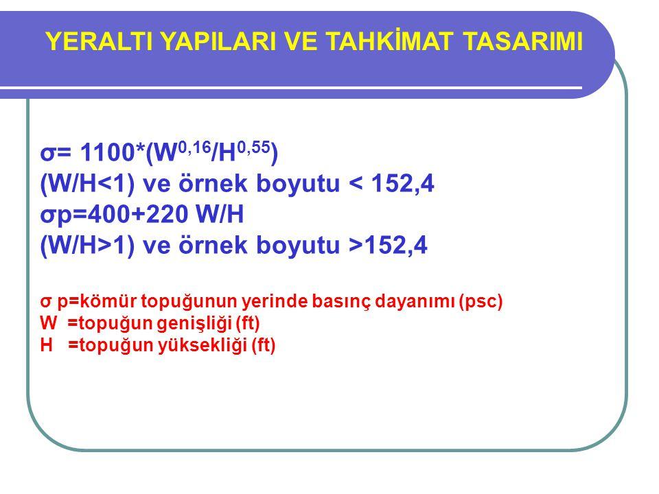 YERALTI YAPILARI VE TAHKİMAT TASARIMI σ= 1100*(W 0,16 /H 0,55 ) (W/H<1) ve örnek boyutu < 152,4 σp=400+220 W/H (W/H>1) ve örnek boyutu >152,4 σ p=kömür topuğunun yerinde basınç dayanımı (psc) W =topuğun genişliği (ft) H =topuğun yüksekliği (ft)