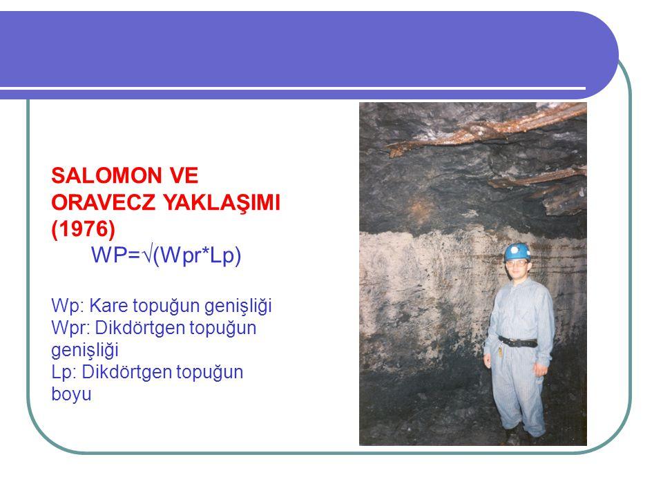 SALOMON VE ORAVECZ YAKLAŞIMI (1976) WP=√(Wpr*Lp) Wp: Kare topuğun genişliği Wpr: Dikdörtgen topuğun genişliği Lp: Dikdörtgen topuğun boyu