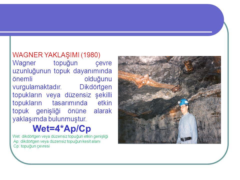 WAGNER YAKLAŞIMI (1980) Wagner topuğun çevre uzunluğunun topuk dayanımında önemli olduğunu vurgulamaktadır.