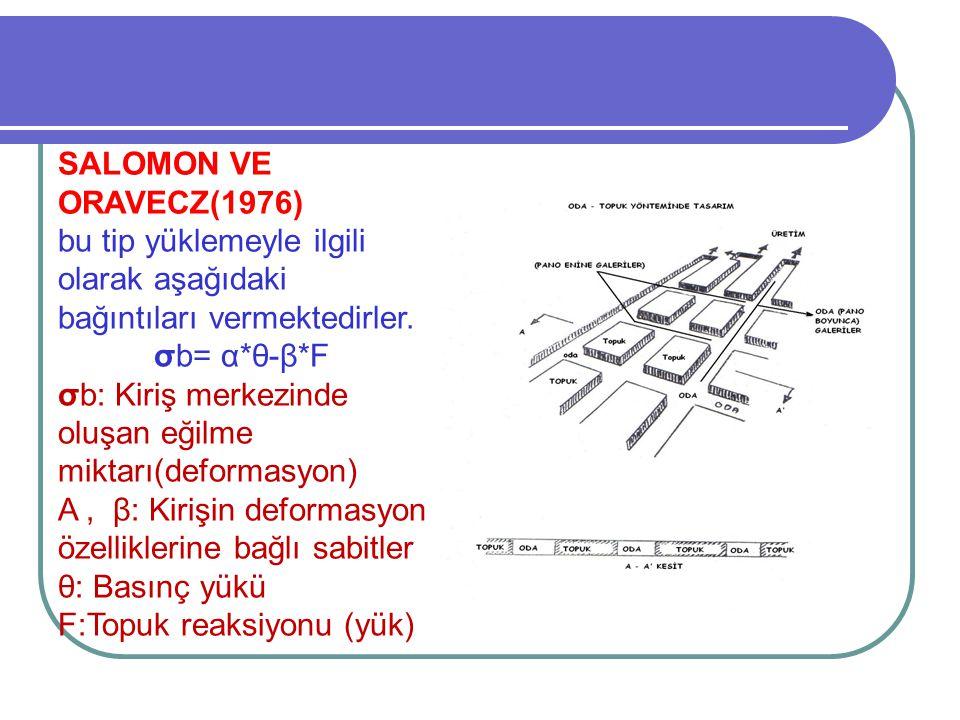 SALOMON VE ORAVECZ(1976) bu tip yüklemeyle ilgili olarak aşağıdaki bağıntıları vermektedirler. σb= α*θ-β*F σb: Kiriş merkezinde oluşan eğilme miktarı(
