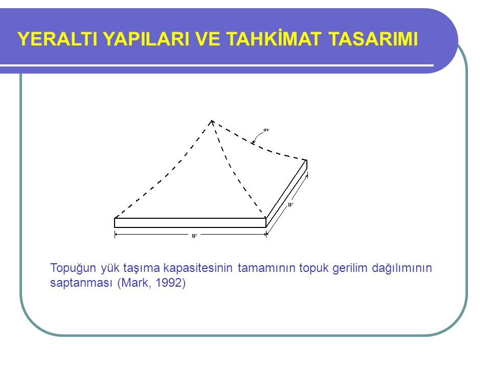 YERALTI YAPILARI VE TAHKİMAT TASARIMI Mekanik Temelli Yaklaşım Wilson's yaklaşımı: Bu kömürün doğrusal Mohr-Coulombs hata kriterine uyduğu farz edilir ve esnek bölgesi içindeki gerilim değişimleri şöyle verilir: σ v= p'k [ (x+h/2)/(h/2)] k-1 σ v = esnek bölgesi içindeki dikey gerilim, psi k = üç eksenli basınç faktörü = (1+sin φ)/(1-sin φ) φ = içsel sürtünme açısı, x = kiriş sınırından uzaklık, ft p'= topuk kenarında göçen kömürün serbest basınç mukavemeti, psi.