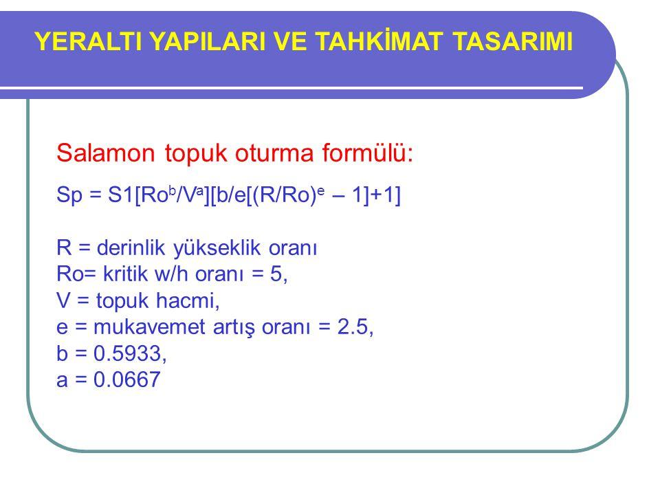 YERALTI YAPILARI VE TAHKİMAT TASARIMI Salamon topuk oturma formülü: Sp = S1[Ro b /V a ][b/e[(R/Ro) e – 1]+1] R = derinlik yükseklik oranı Ro= kritik w/h oranı = 5, V = topuk hacmi, e = mukavemet artış oranı = 2.5, b = 0.5933, a = 0.0667