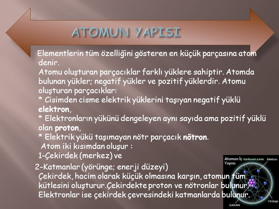 Elementlerin tüm özelliğini gösteren en küçük parçasına atom denir. Atomu oluşturan parçacıklar farklı yüklere sahiptir. Atomda bulunan yükler; negati