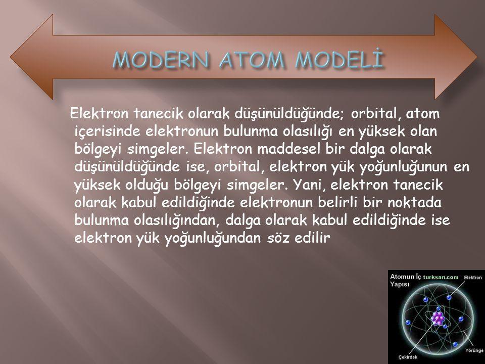 Elektron tanecik olarak düşünüldüğünde; orbital, atom içerisinde elektronun bulunma olasılığı en yüksek olan bölgeyi simgeler. Elektron maddesel bir d