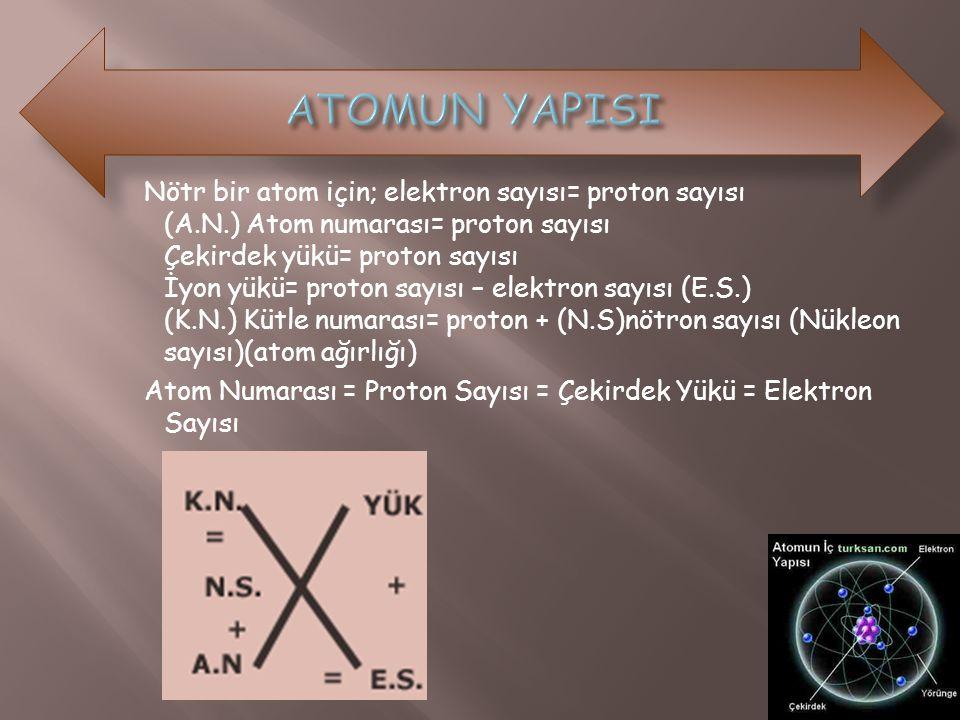 Elektron tanecik olarak düşünüldüğünde; orbital, atom içerisinde elektronun bulunma olasılığı en yüksek olan bölgeyi simgeler.