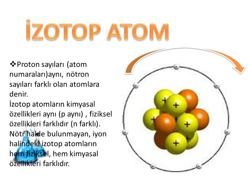 Proton sayıları (atom numaraları)aynı, nötron sayıları farklı olan atomlara denir. İzotop atomların kimyasal özellikleri aynı (p aynı), fiziksel öze