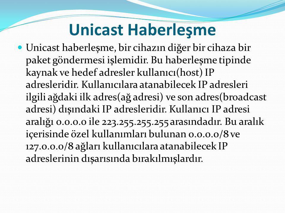 Unicast Haberleşme Unicast haberleşme, bir cihazın diğer bir cihaza bir paket göndermesi işlemidir. Bu haberleşme tipinde kaynak ve hedef adresler kul