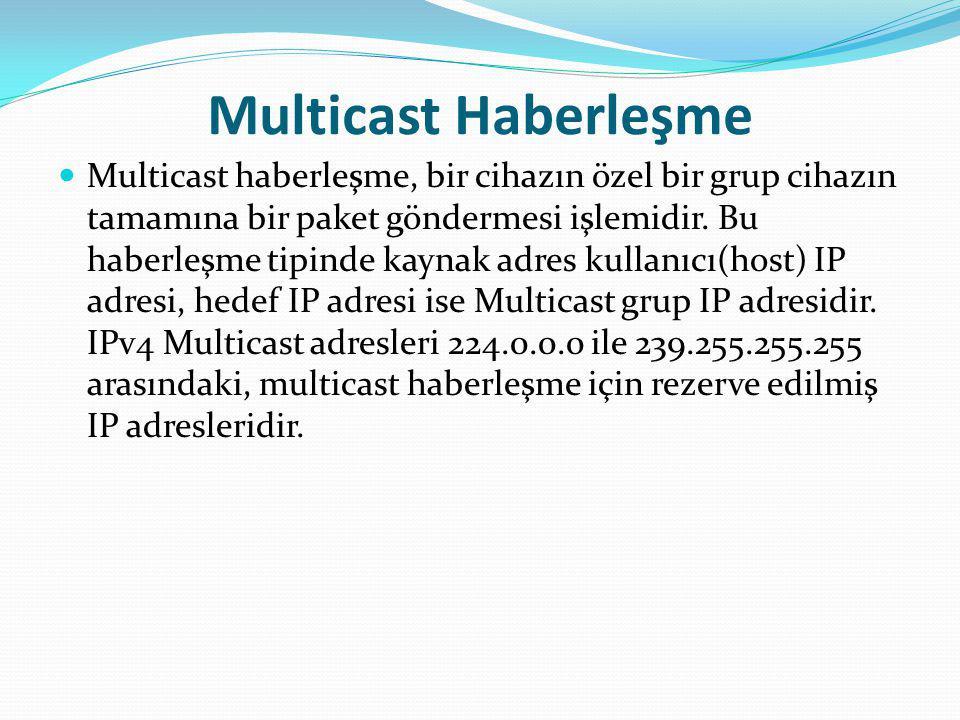 Multicast Haberleşme Multicast haberleşme, bir cihazın özel bir grup cihazın tamamına bir paket göndermesi işlemidir. Bu haberleşme tipinde kaynak adr