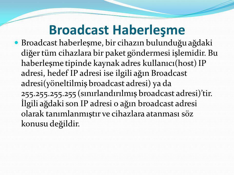 Broadcast Haberleşme Broadcast haberleşme, bir cihazın bulunduğu ağdaki diğer tüm cihazlara bir paket göndermesi işlemidir. Bu haberleşme tipinde kayn