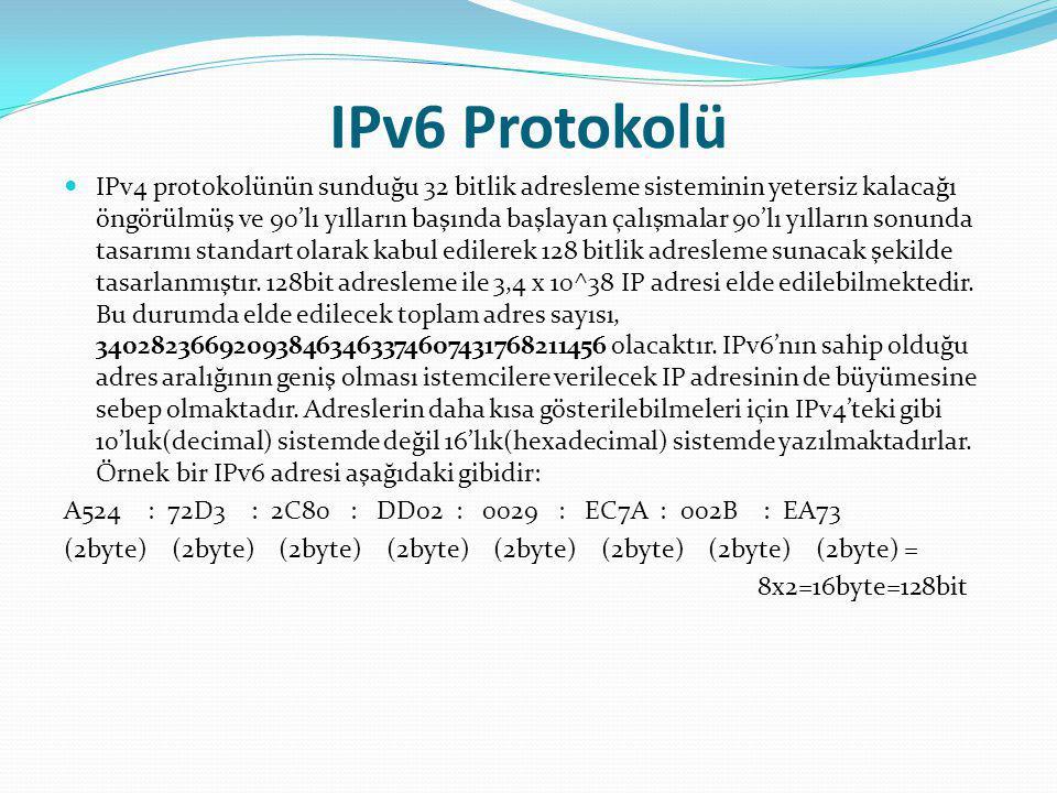IPv6 Protokolü IPv4 protokolünün sunduğu 32 bitlik adresleme sisteminin yetersiz kalacağı öngörülmüş ve 90'lı yılların başında başlayan çalışmalar 90'