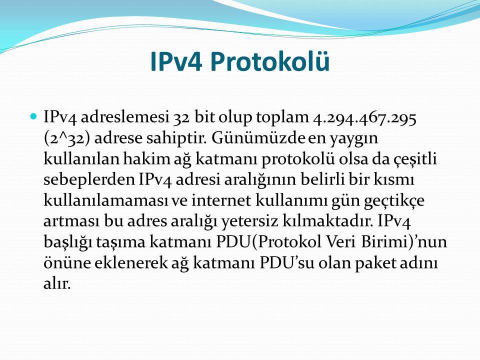 IPv4 Protokolü IPv4 adreslemesi 32 bit olup toplam 4.294.467.295 (2^32) adrese sahiptir. Günümüzde en yaygın kullanılan hakim ağ katmanı protokolü ols