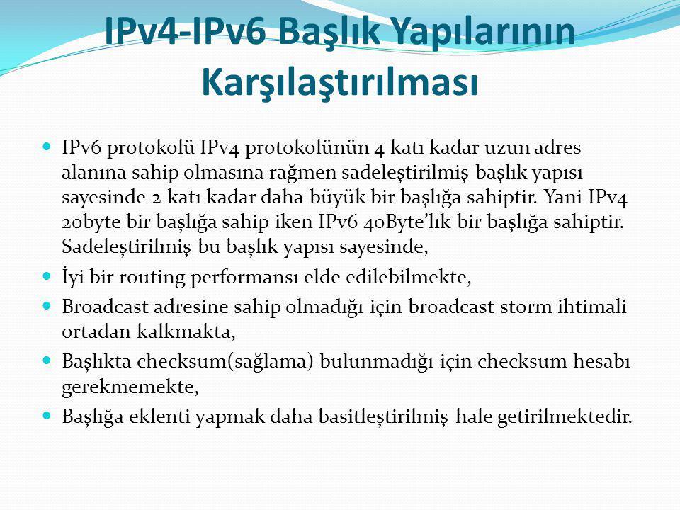 IPv4-IPv6 Başlık Yapılarının Karşılaştırılması IPv6 protokolü IPv4 protokolünün 4 katı kadar uzun adres alanına sahip olmasına rağmen sadeleştirilmiş