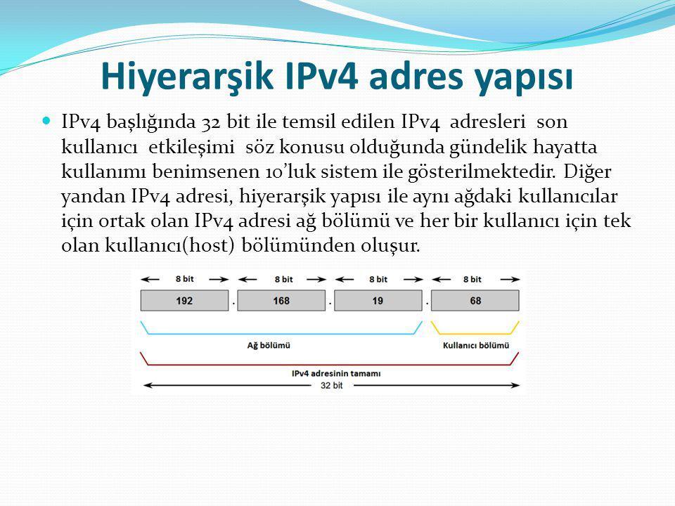 Hiyerarşik IPv4 adres yapısı IPv4 başlığında 32 bit ile temsil edilen IPv4 adresleri son kullanıcı etkileşimi söz konusu olduğunda gündelik hayatta ku