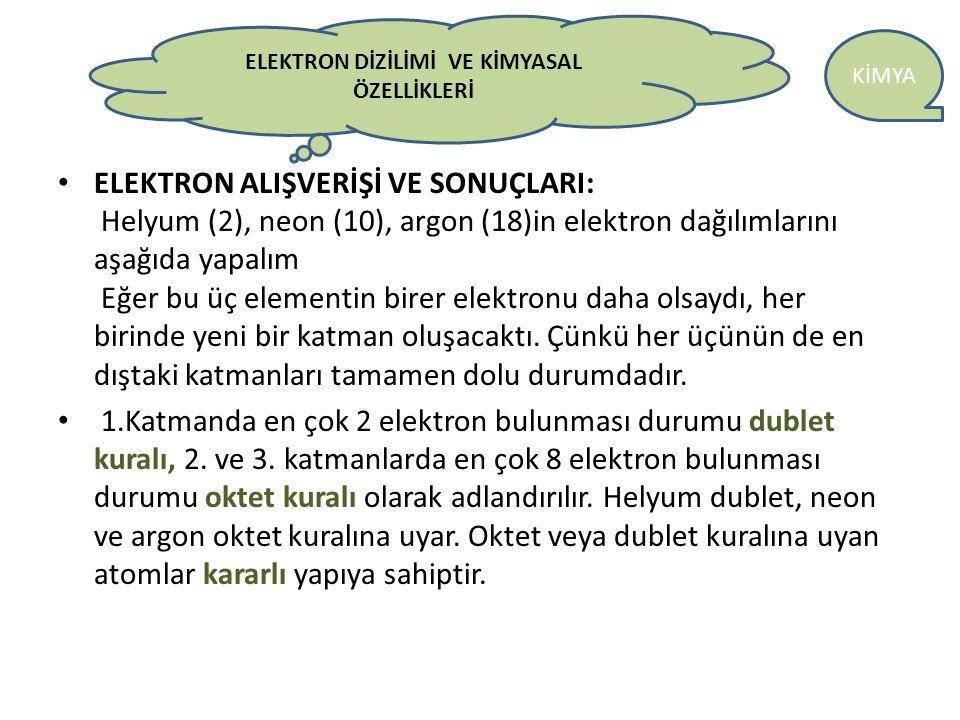 KİMYA ELEKTRON ALIŞVERİŞİ VE SONUÇLARI: Helyum (2), neon (10), argon (18)in elektron dağılımlarını aşağıda yapalım Eğer bu üç elementin birer elektron