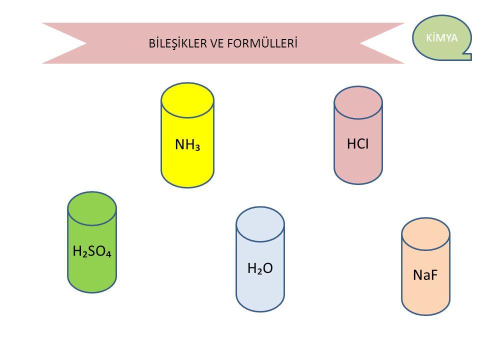 KİMYA BİLEŞİKLER VE FORMÜLLERİ H₂SO₄ NH₃ H₂O HCI NaF