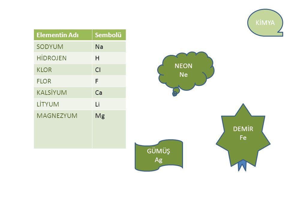 KİMYA Elementlerin tüm özelliğini gösteren en küçük parçasına atom denir.