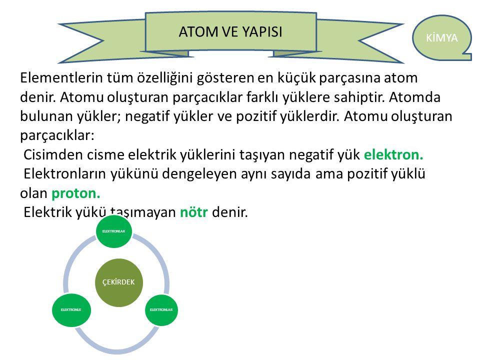 KİMYA Elementlerin tüm özelliğini gösteren en küçük parçasına atom denir. Atomu oluşturan parçacıklar farklı yüklere sahiptir. Atomda bulunan yükler;