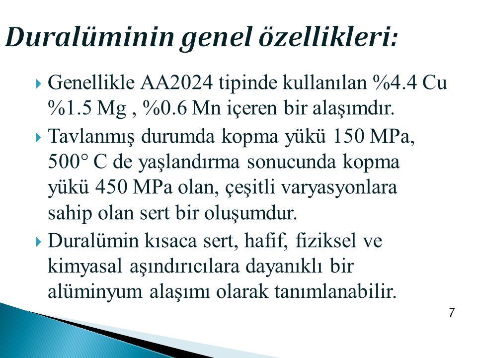  Genellikle AA2024 tipinde kullanılan %4.4 Cu %1.5 Mg, %0.6 Mn içeren bir alaşımdır.  Tavlanmış durumda kopma yükü 150 MPa, 500° C de yaşlandırma so