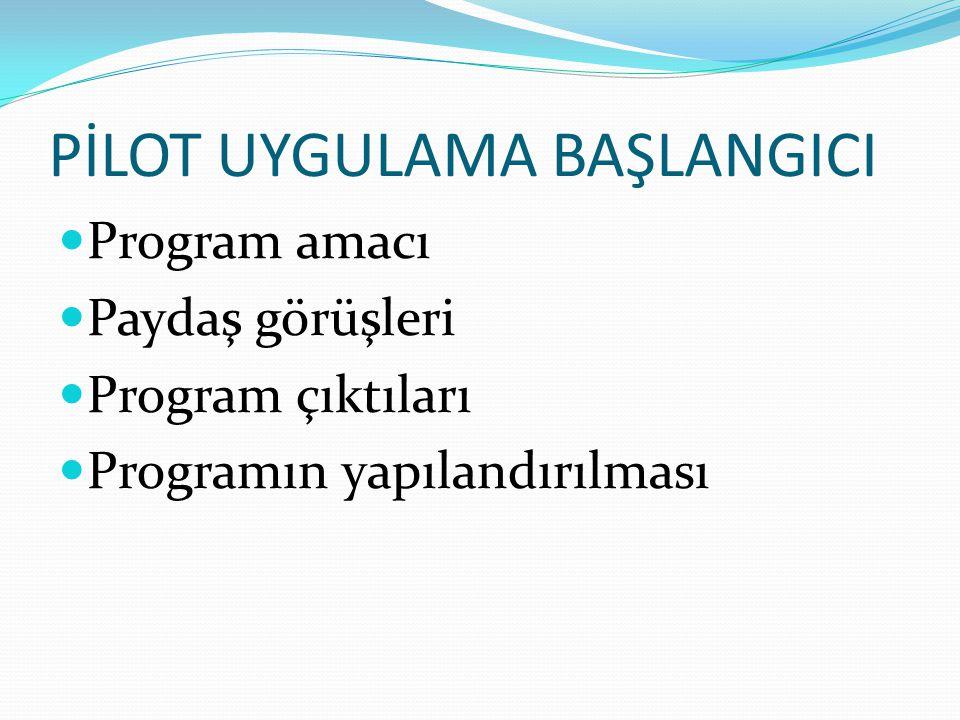 PİLOT UYGULAMA BAŞLANGICI Program amacı Paydaş görüşleri Program çıktıları Programın yapılandırılması