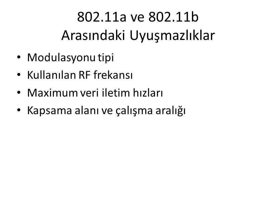 802.11a ve 802.11b Arasındaki Uyuşmazlıklar Modulasyonu tipi Kullanılan RF frekansı Maximum veri iletim hızları Kapsama alanı ve çalışma aralığı