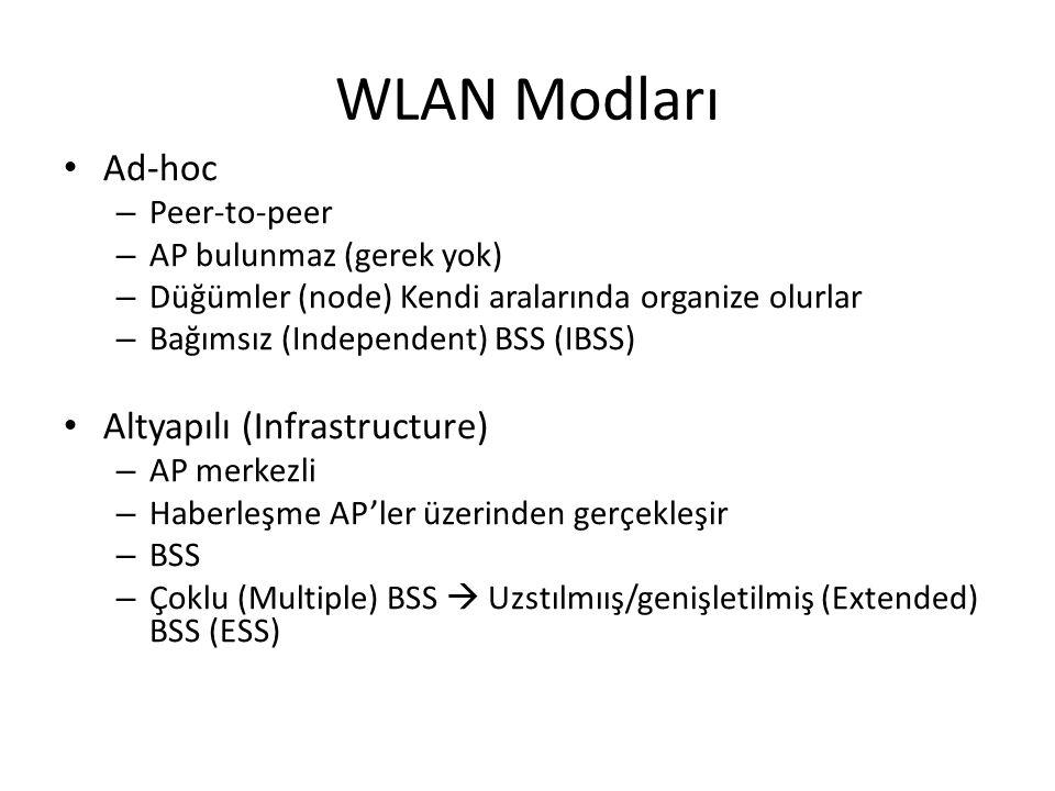 WLAN Modları Ad-hoc – Peer-to-peer – AP bulunmaz (gerek yok) – Düğümler (node) Kendi aralarında organize olurlar – Bağımsız (Independent) BSS (IBSS) Altyapılı (Infrastructure) – AP merkezli – Haberleşme AP'ler üzerinden gerçekleşir – BSS – Çoklu (Multiple) BSS  Uzstılmıış/genişletilmiş (Extended) BSS (ESS)