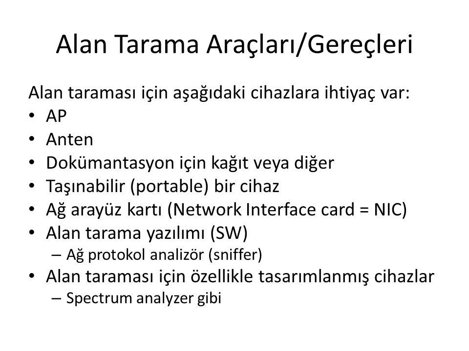 Alan Tarama Araçları/Gereçleri Alan taraması için aşağıdaki cihazlara ihtiyaç var: AP Anten Dokümantasyon için kağıt veya diğer Taşınabilir (portable) bir cihaz Ağ arayüz kartı (Network Interface card = NIC) Alan tarama yazılımı (SW) – Ağ protokol analizör (sniffer) Alan taraması için özellikle tasarımlanmış cihazlar – Spectrum analyzer gibi