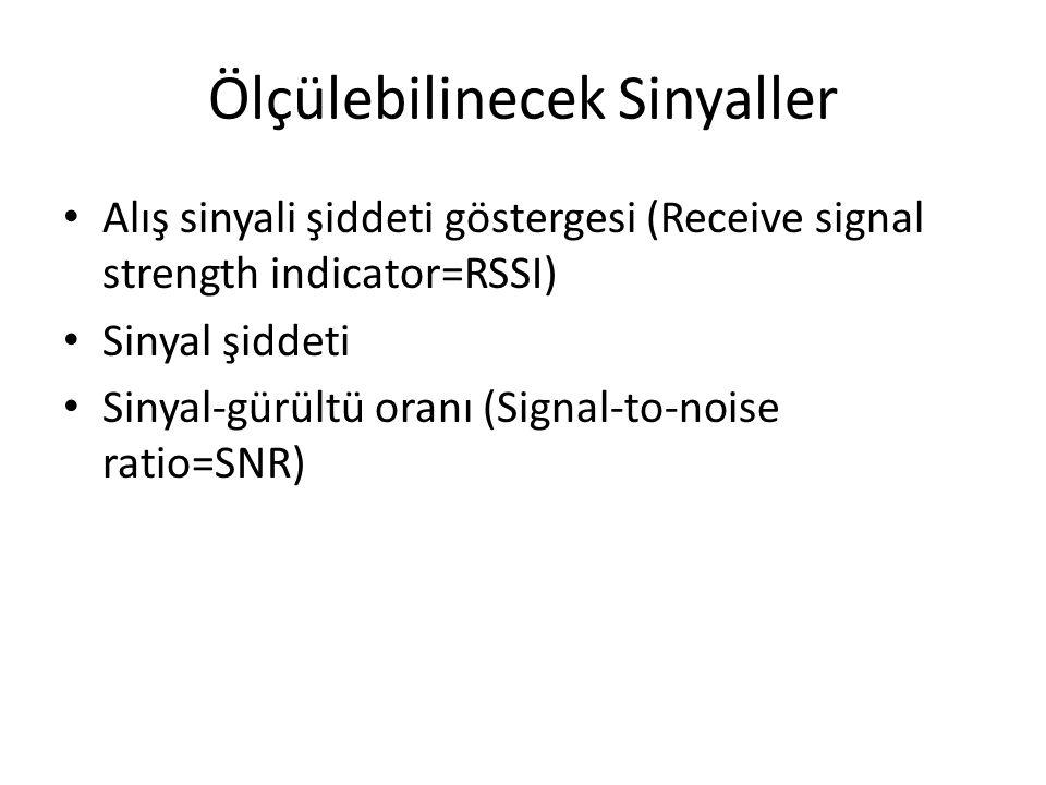 Ölçülebilinecek Sinyaller Alış sinyali şiddeti göstergesi (Receive signal strength indicator=RSSI) Sinyal şiddeti Sinyal-gürültü oranı (Signal-to-noise ratio=SNR)
