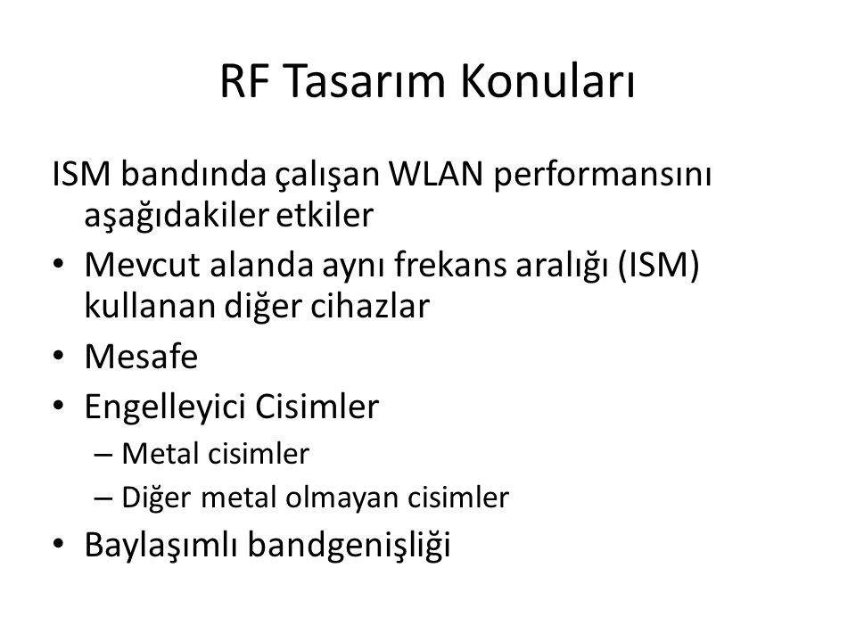 RF Tasarım Konuları ISM bandında çalışan WLAN performansını aşağıdakiler etkiler Mevcut alanda aynı frekans aralığı (ISM) kullanan diğer cihazlar Mesafe Engelleyici Cisimler – Metal cisimler – Diğer metal olmayan cisimler Baylaşımlı bandgenişliği