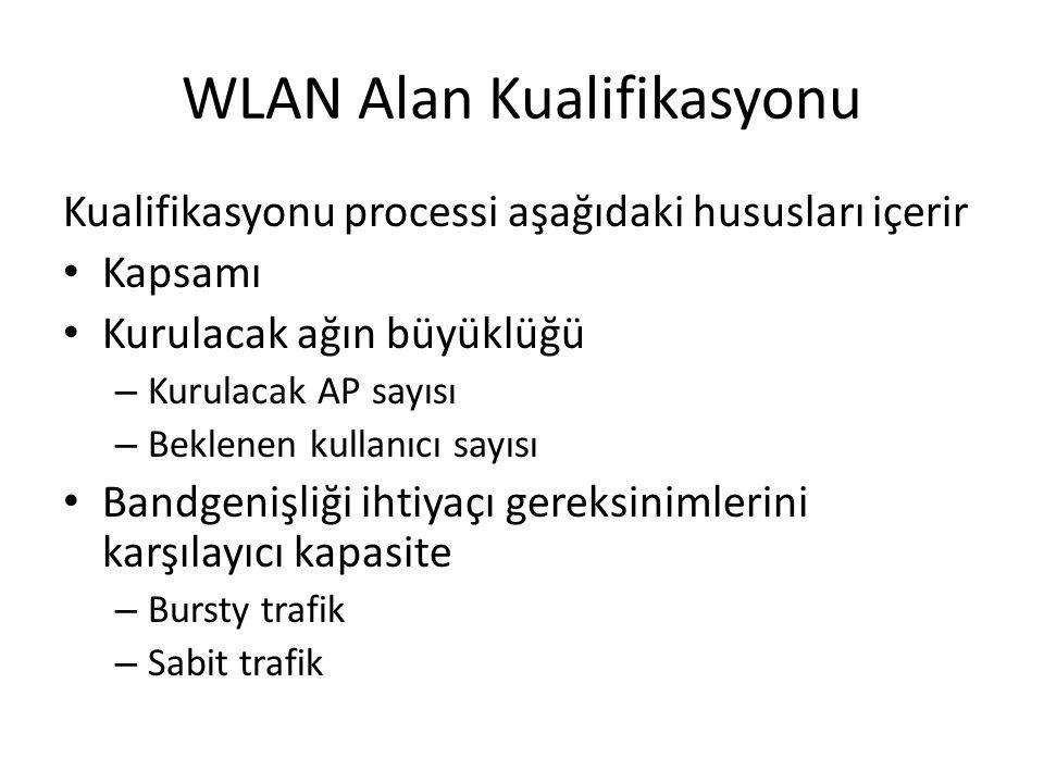 WLAN Alan Kualifikasyonu Kualifikasyonu processi aşağıdaki hususları içerir Kapsamı Kurulacak ağın büyüklüğü – Kurulacak AP sayısı – Beklenen kullanıcı sayısı Bandgenişliği ihtiyaçı gereksinimlerini karşılayıcı kapasite – Bursty trafik – Sabit trafik