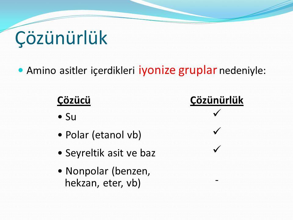 Çözünürlük Amino asitler içerdikleri iyonize gruplar nedeniyle: ÇözücüÇözünürlük Su Polar (etanol vb) Seyreltik asit ve baz Nonpolar (benzen, hekzan,