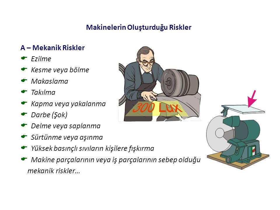 Makinelerin Oluşturduğu Riskler A – Mekanik Riskler  Ezilme  Kesme veya bölme  Makaslama  Takılma  Kapma veya yakalanma  Darbe (Şok)  Delme veya saplanma  Sürtünme veya aşınma  Yüksek basınçlı sıvıların kişilere fışkırma  Makine parçalarının veya iş parçalarının sebep olduğu mekanik riskler…