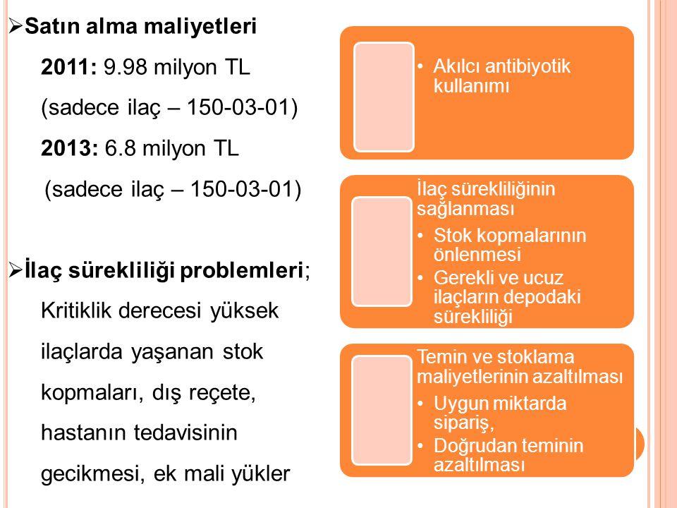  Satın alma maliyetleri 2011: 9.98 milyon TL (sadece ilaç – 150-03-01) 2013: 6.8 milyon TL (sadece ilaç – 150-03-01)  İlaç sürekliliği problemleri;