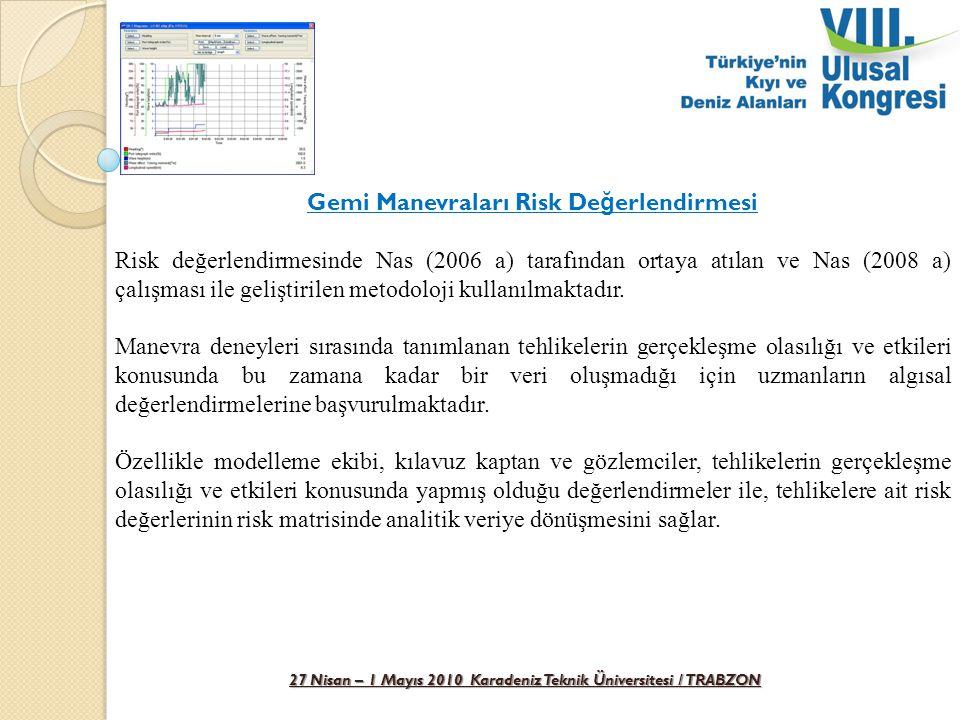 27 Nisan – 1 Mayıs 2010 Karadeniz Teknik Üniversitesi / TRABZON Gemi Manevraları Risk De ğ erlendirmesi Risk değerlendirmesinde Nas (2006 a) tarafında