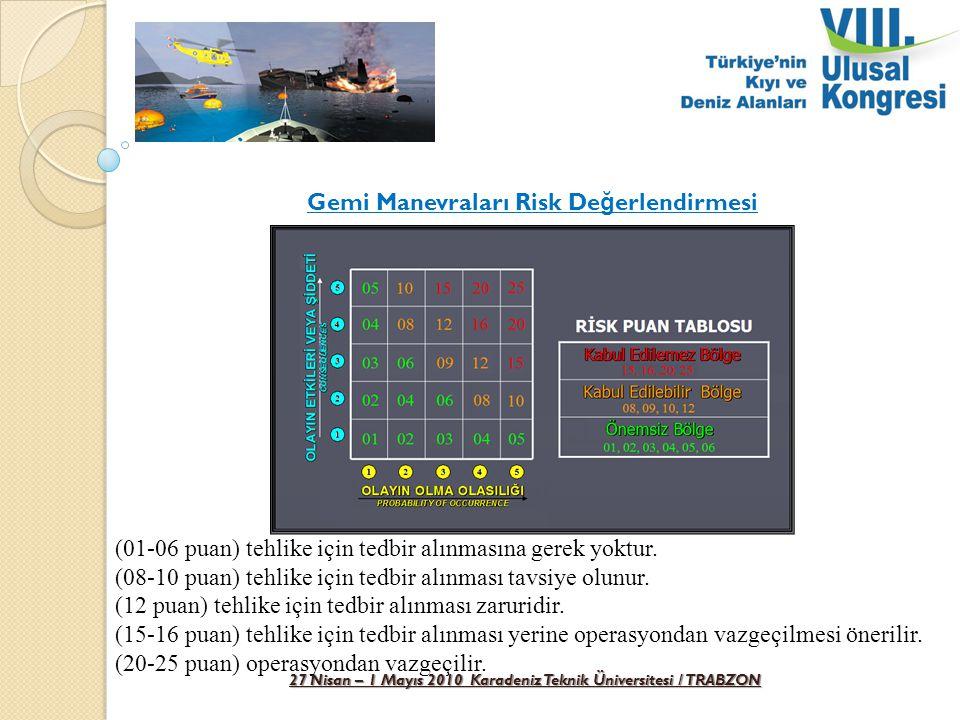 27 Nisan – 1 Mayıs 2010 Karadeniz Teknik Üniversitesi / TRABZON Gemi Manevraları Risk De ğ erlendirmesi (01-06 puan) tehlike için tedbir alınmasına ge